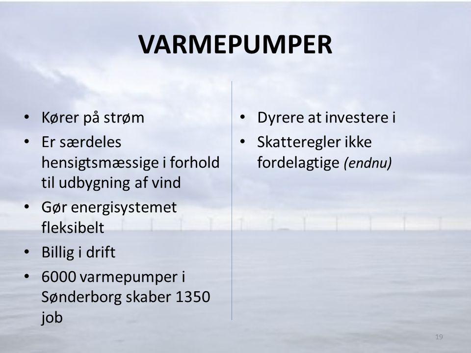 VARMEPUMPER Kører på strøm