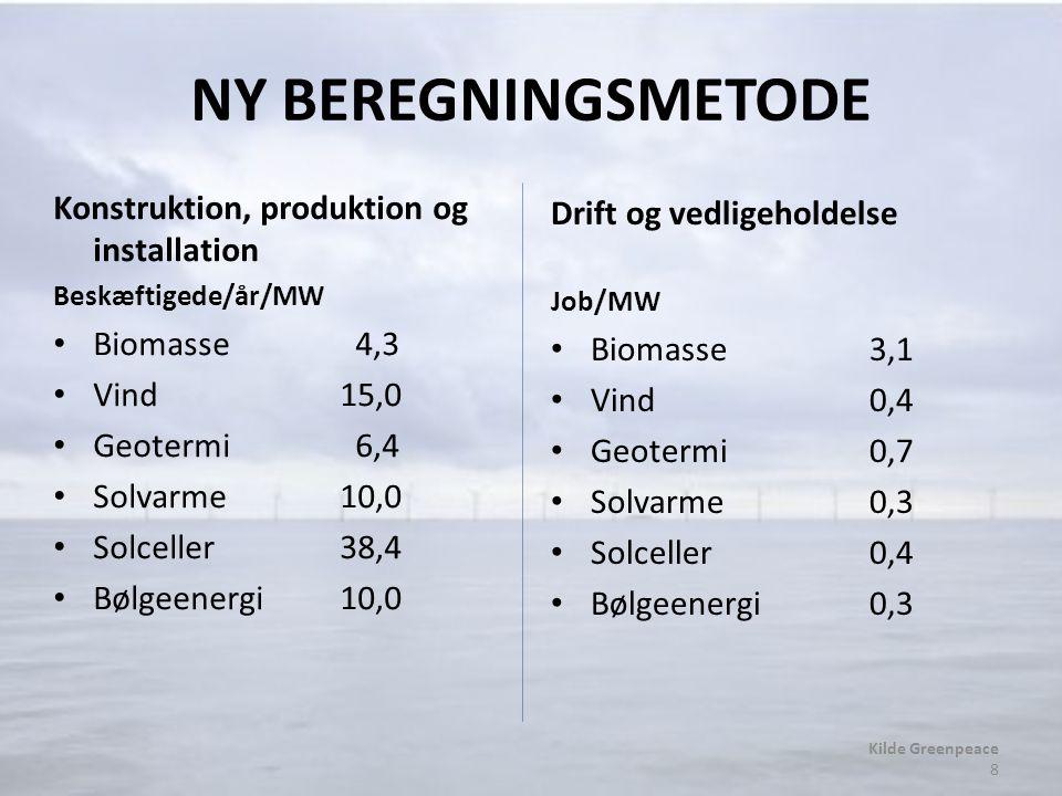 NY BEREGNINGSMETODE Konstruktion, produktion og installation