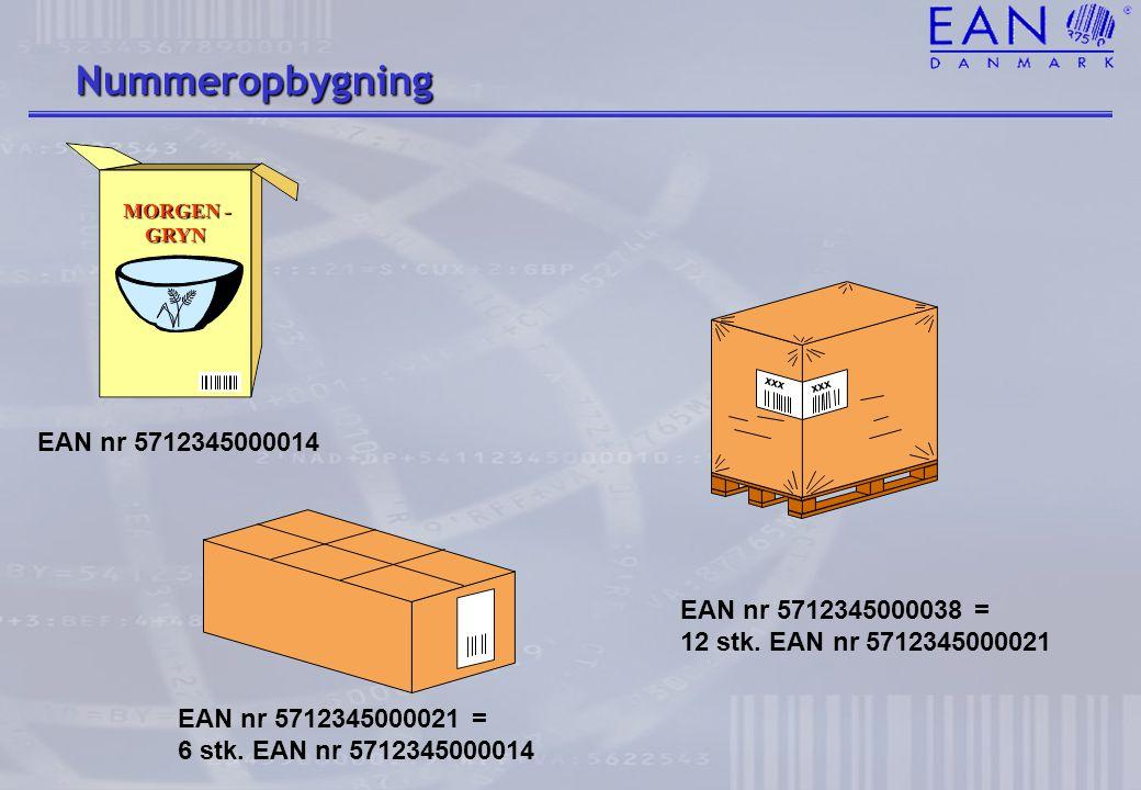 Nummeropbygning EAN nr 5712345000014 EAN nr 5712345000038 =