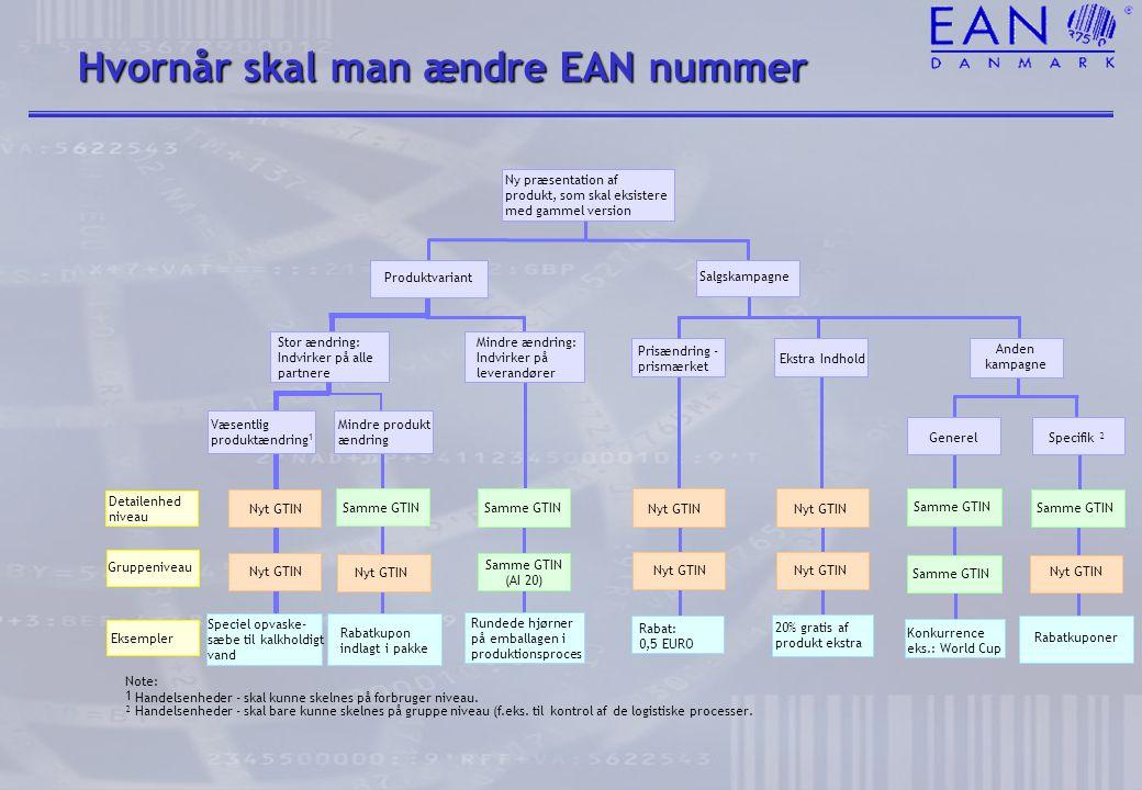 Hvornår skal man ændre EAN nummer