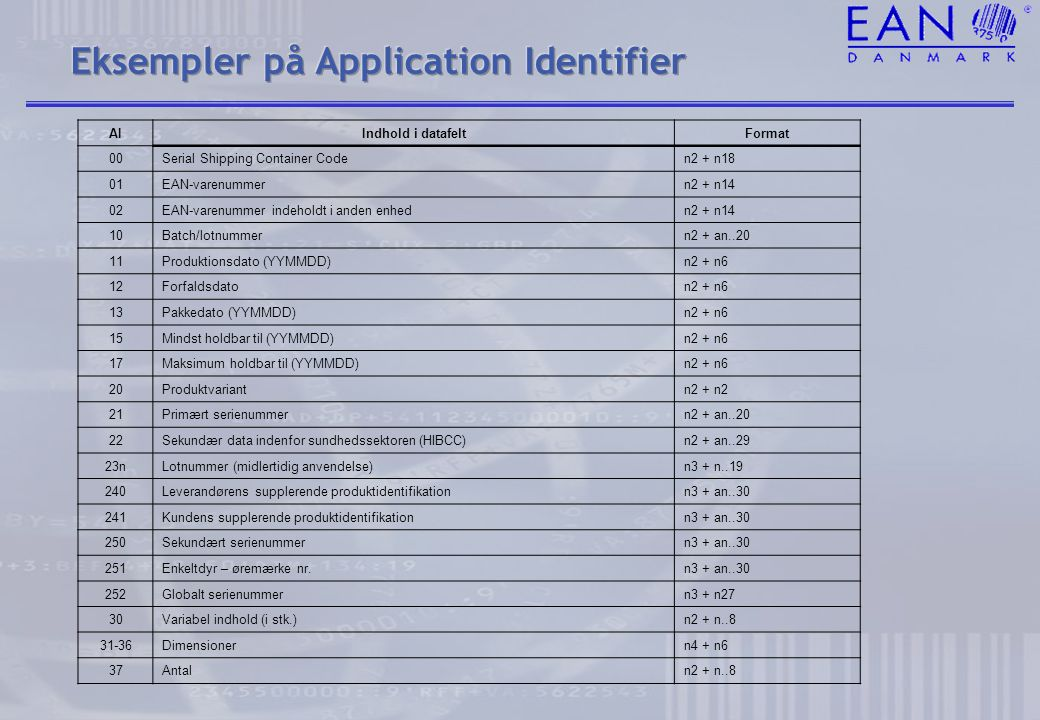 Eksempler på Application Identifier