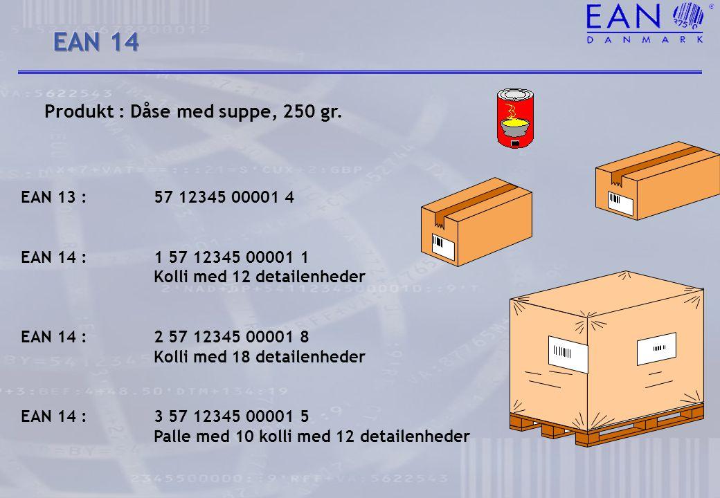 EAN 14 Produkt : Dåse med suppe, 250 gr. EAN 13 : 57 12345 00001 4