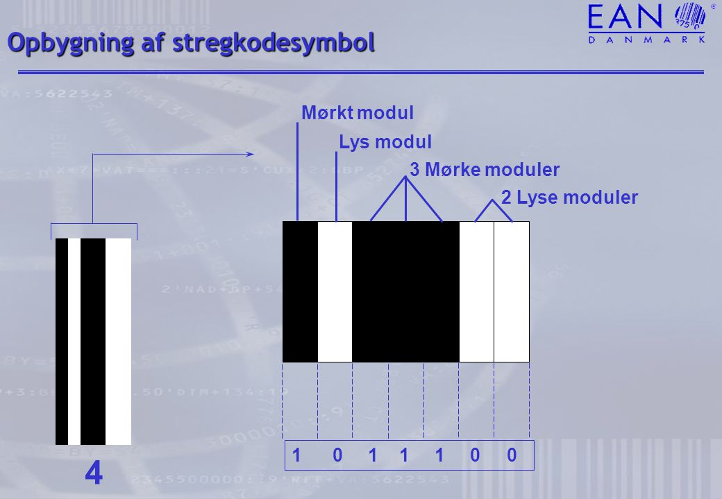 4 Opbygning af stregkodesymbol Mørkt modul Lys modul 3 Mørke moduler