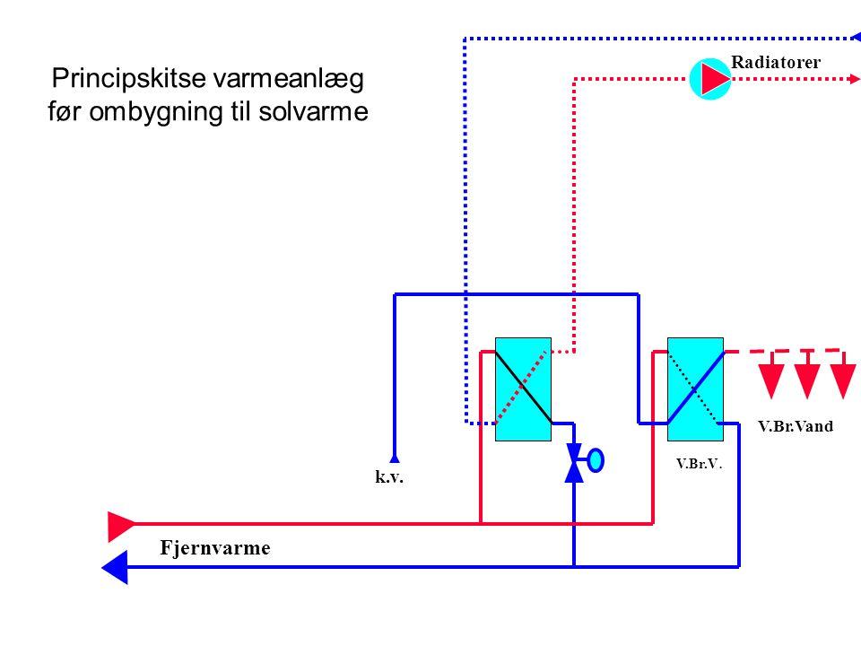 Principskitse varmeanlæg før ombygning til solvarme