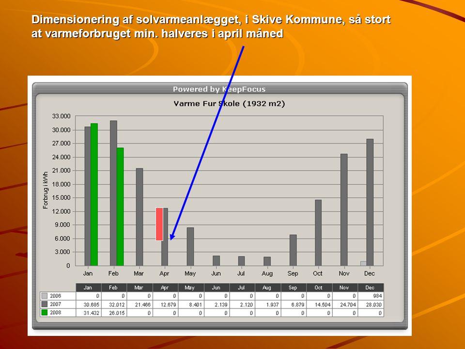 Dimensionering af solvarmeanlægget, i Skive Kommune, så stort