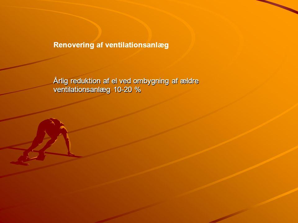Renovering af ventilationsanlæg