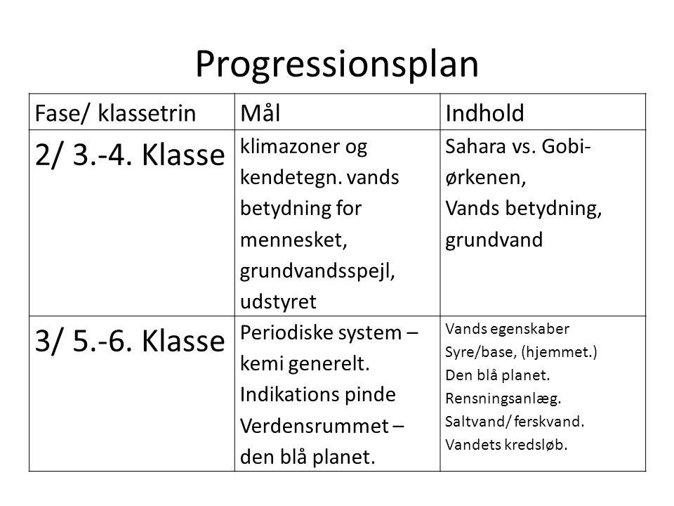 Progressionsplan 2/ 3.-4. Klasse 3/ 5.-6. Klasse Fase/ klassetrin Mål