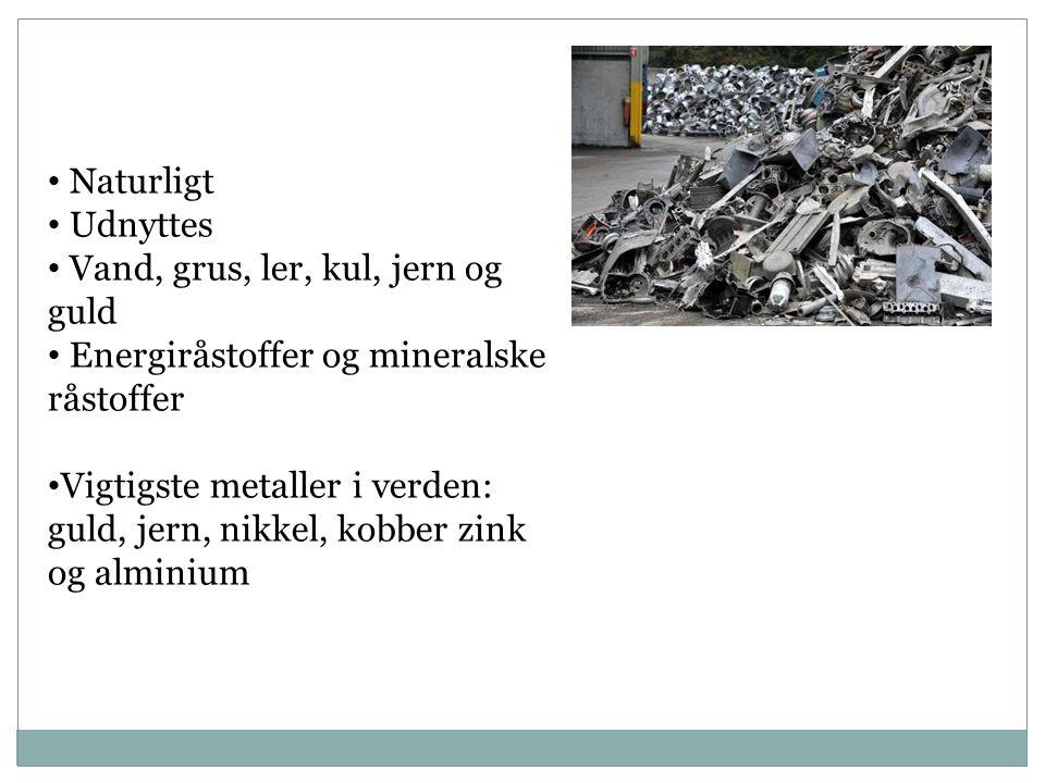 Naturligt Udnyttes. Vand, grus, ler, kul, jern og guld. Energiråstoffer og mineralske råstoffer.