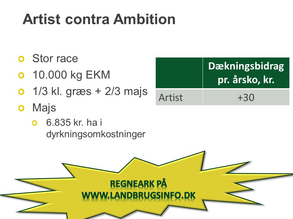 Artist contra Ambition
