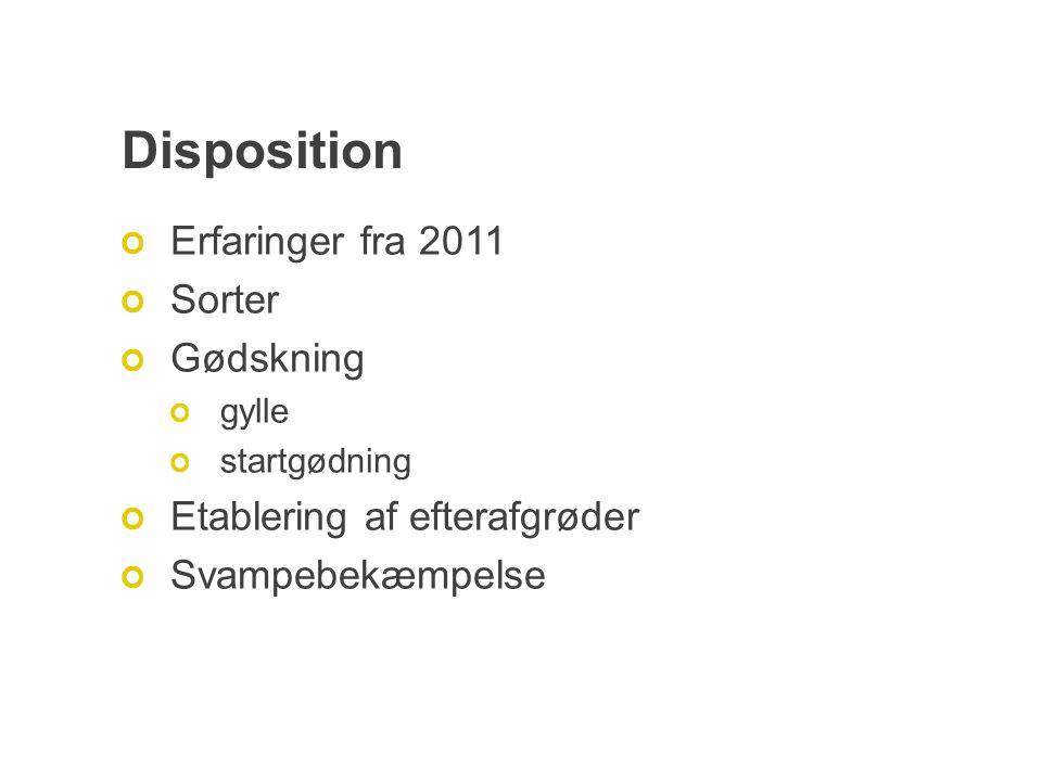 Disposition Erfaringer fra 2011 Sorter Gødskning