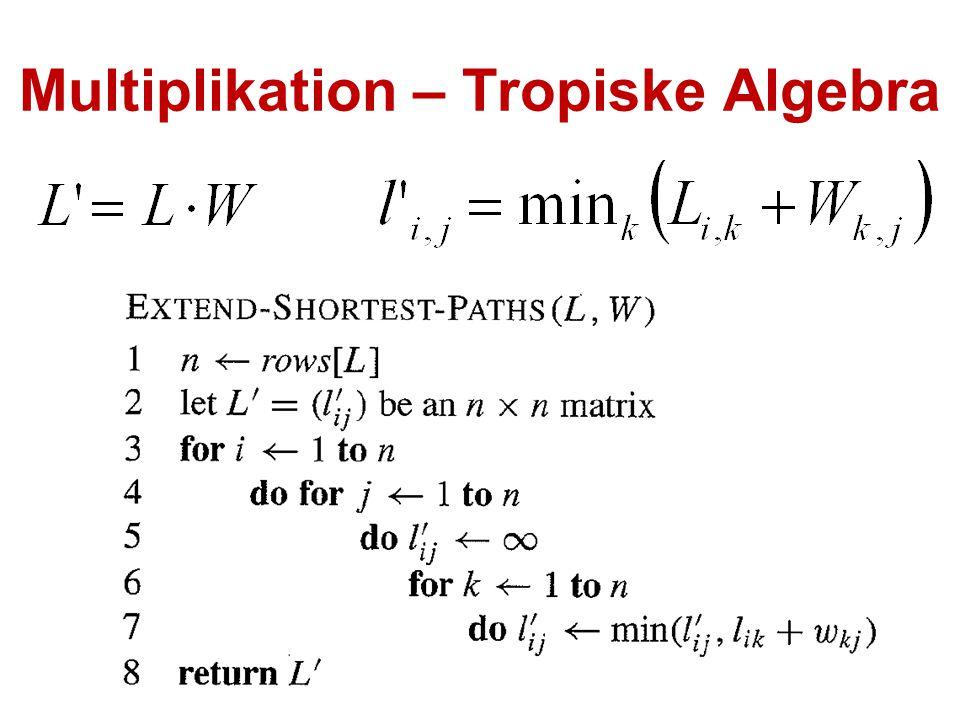 Multiplikation – Tropiske Algebra
