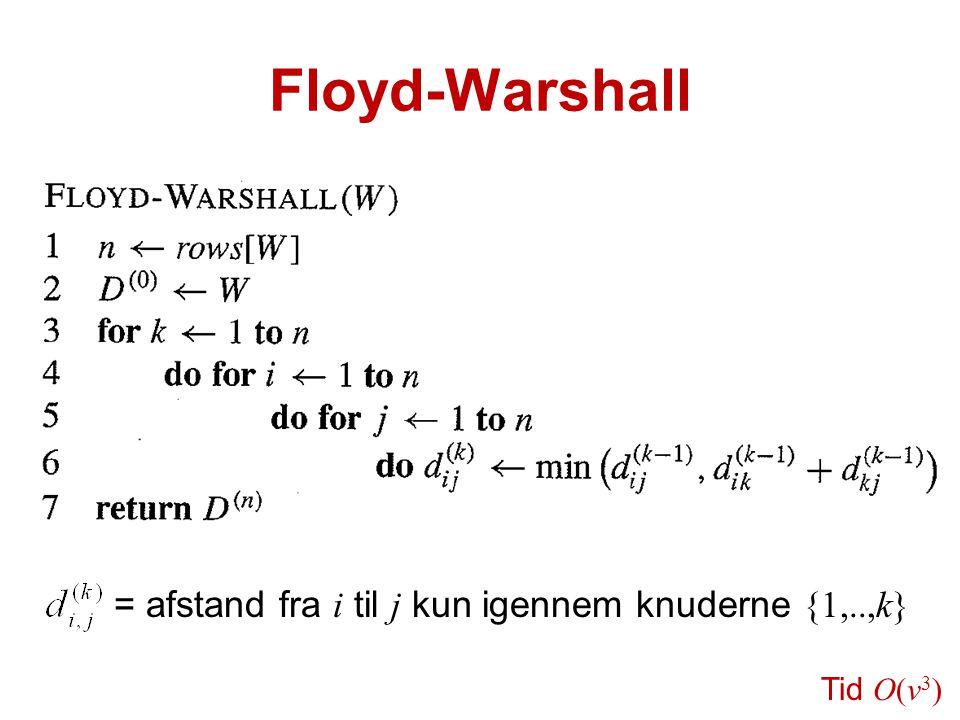 Floyd-Warshall = afstand fra i til j kun igennem knuderne {1,..,k}
