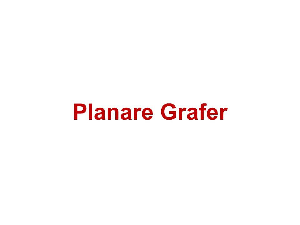 Planare Grafer
