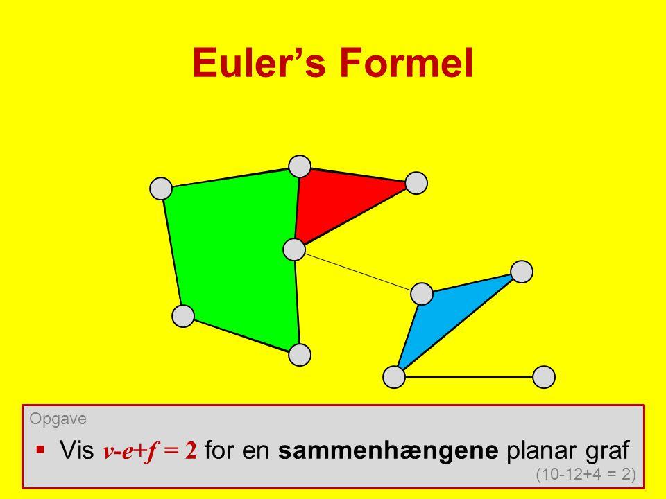 Euler's Formel Vis v-e+f = 2 for en sammenhængene planar graf Opgave