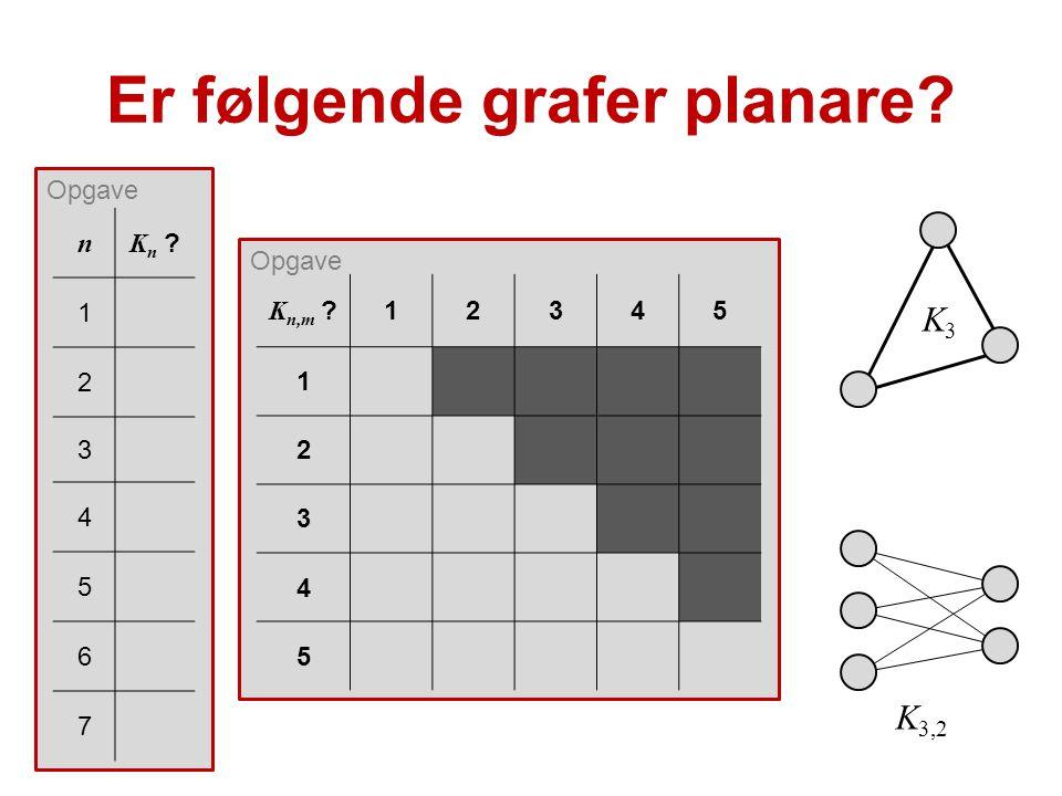 Er følgende grafer planare