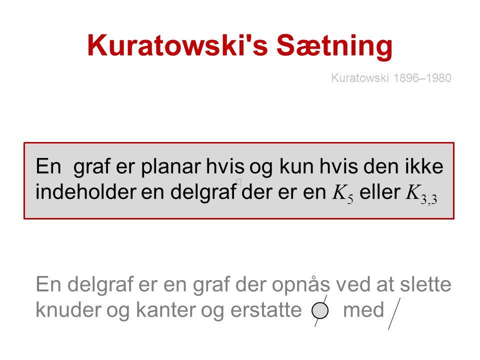 Kuratowski s Sætning Kuratowski 1896–1980. q. En graf er planar hvis og kun hvis den ikke indeholder en delgraf der er en K5 eller K3,3.