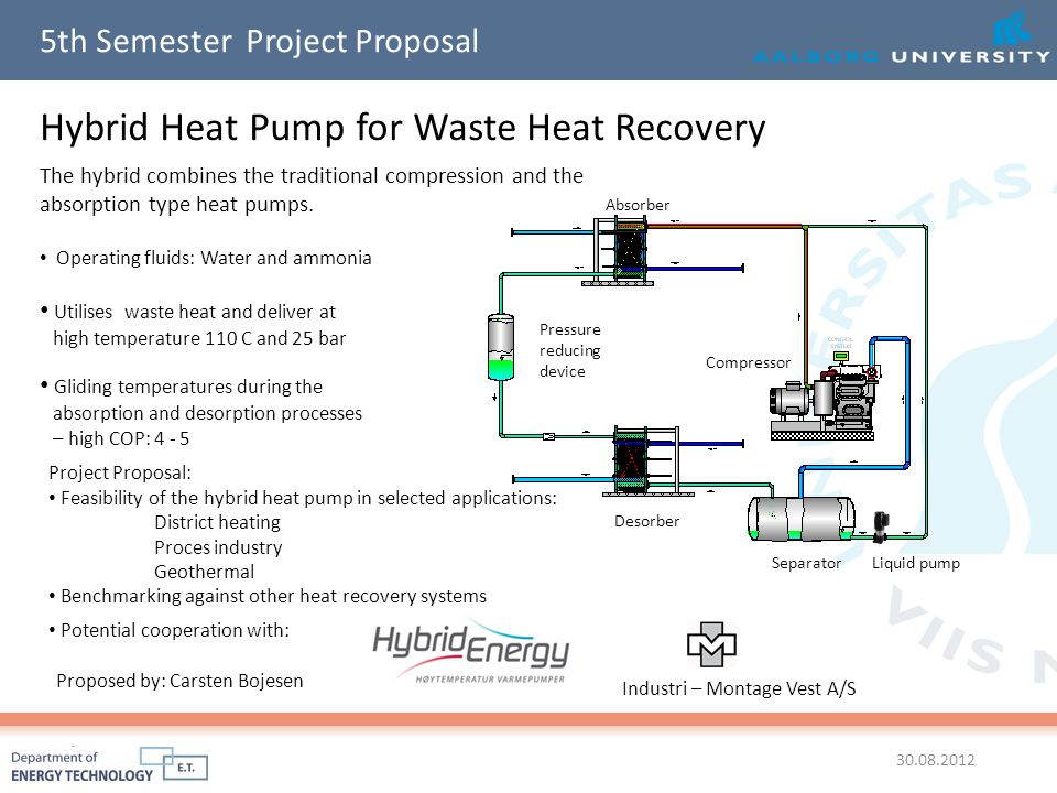 Hybrid Heat Pump for Waste Heat Recovery