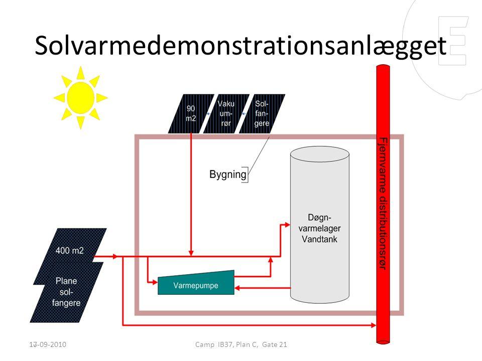 Solvarmedemonstrationsanlægget