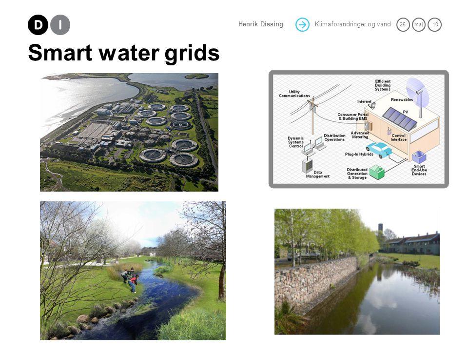 Smart water grids Figur: værdikæden med fremhævelse af udviklings-elementet. + Evt illustration med dødens gab.