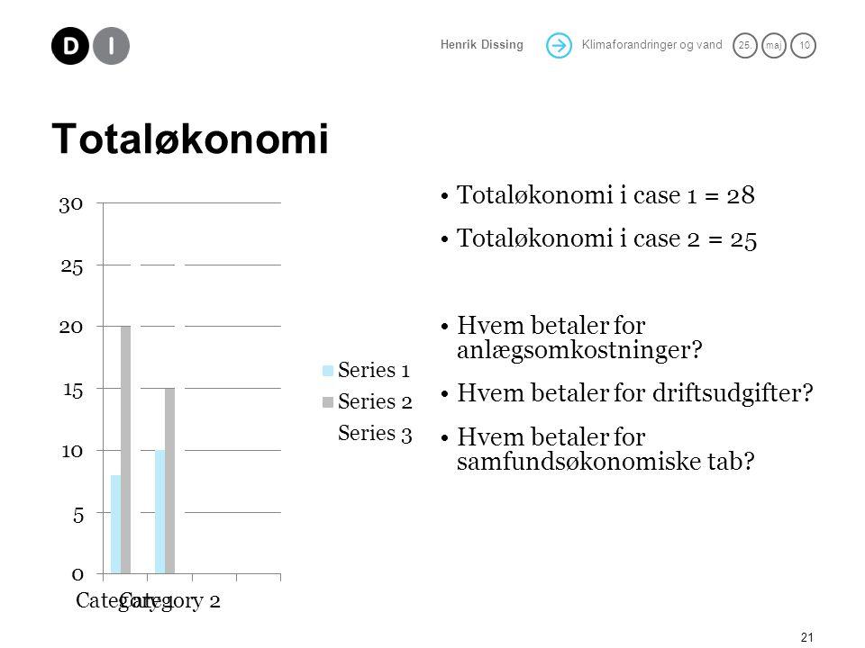 Totaløkonomi Totaløkonomi i case 1 = 28 Totaløkonomi i case 2 = 25