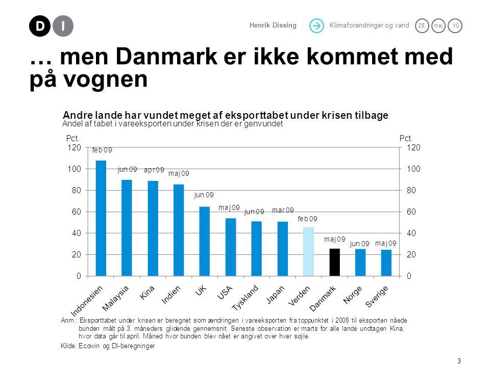 … men Danmark er ikke kommet med på vognen