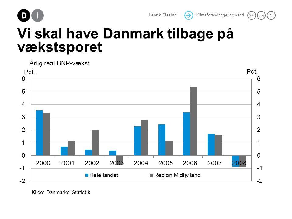 Vi skal have Danmark tilbage på vækstsporet