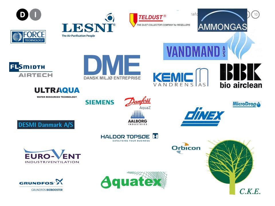 Eksempler på virksomheder: Grundfos, GF New Bizz eksempler, Danfoss Aqua Z, COWI, Niras, Orbicon, Rockwool, Velux, AquaPorin, CoMeTas