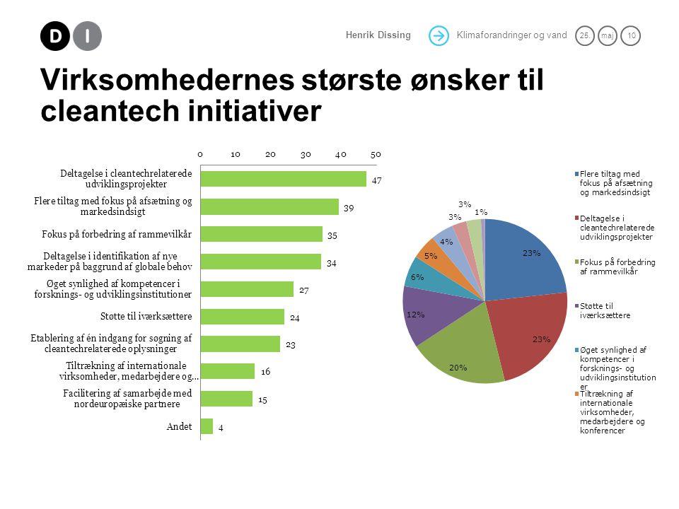 Virksomhedernes største ønsker til cleantech initiativer