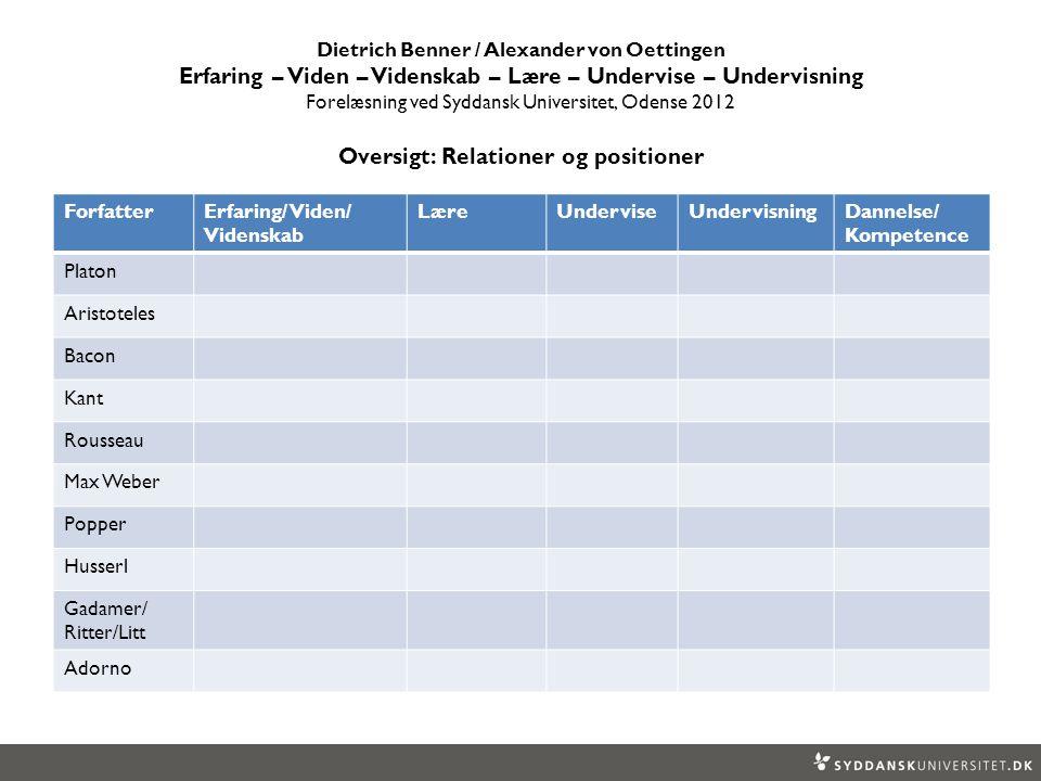 Dietrich Benner / Alexander von Oettingen Erfaring – Viden – Videnskab – Lære – Undervise – Undervisning Forelæsning ved Syddansk Universitet, Odense 2012 Oversigt: Relationer og positioner