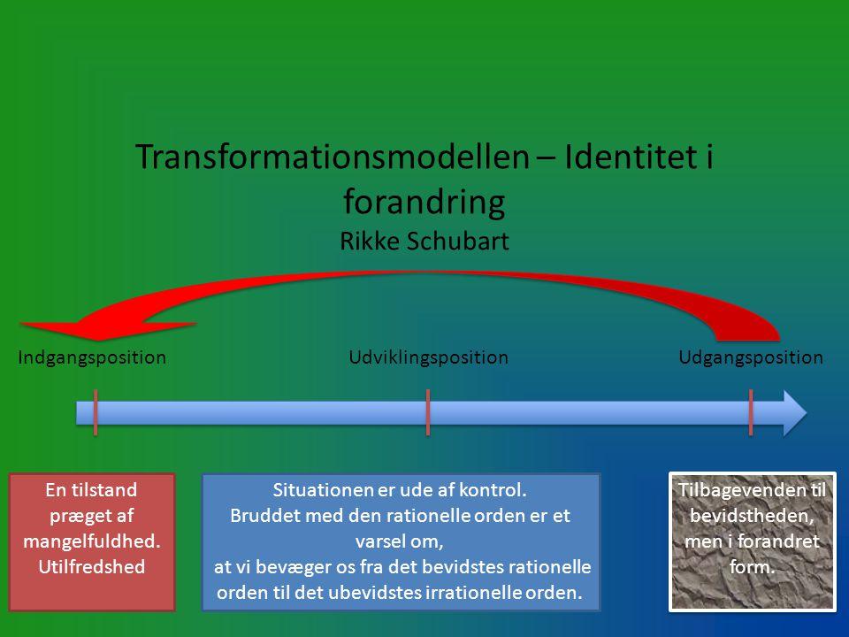 Transformationsmodellen – Identitet i forandring Rikke Schubart
