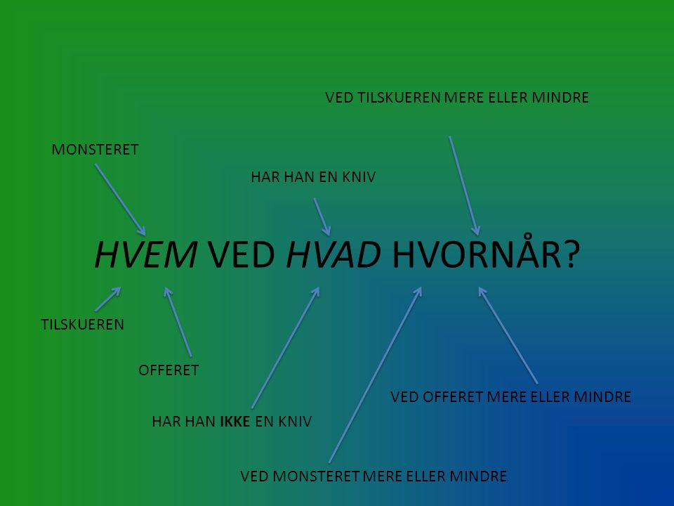HVEM VED HVAD HVORNÅR VED TILSKUEREN MERE ELLER MINDRE MONSTERET