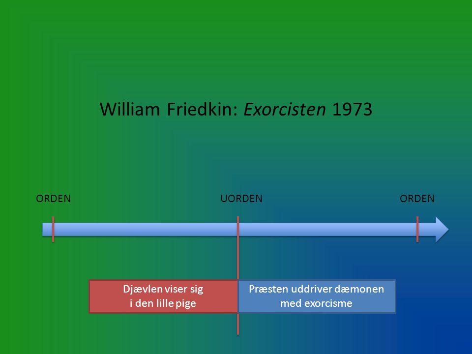 William Friedkin: Exorcisten 1973