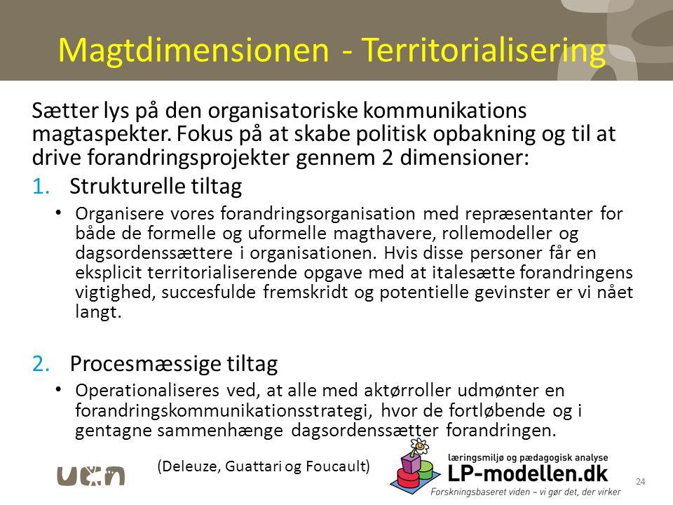 Magtdimensionen - Territorialisering