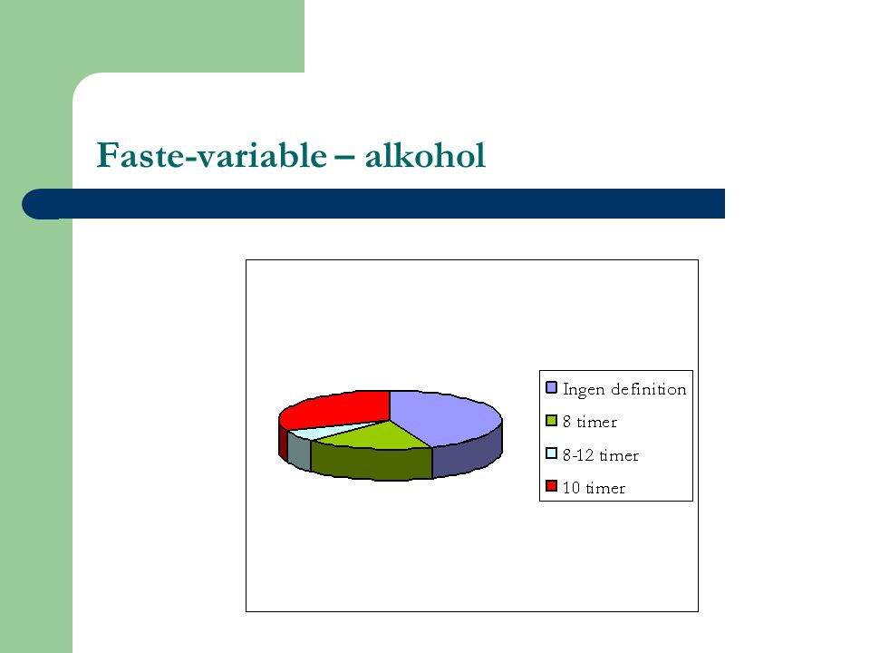 Faste-variable – alkohol