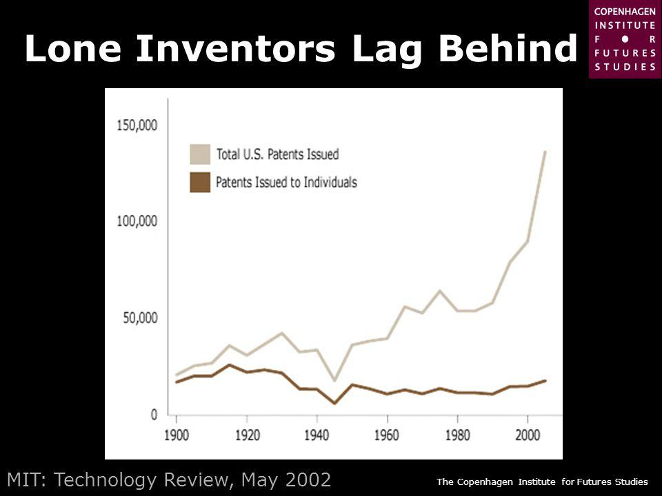Lone Inventors Lag Behind