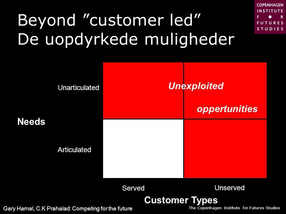 Beyond customer led De uopdyrkede muligheder