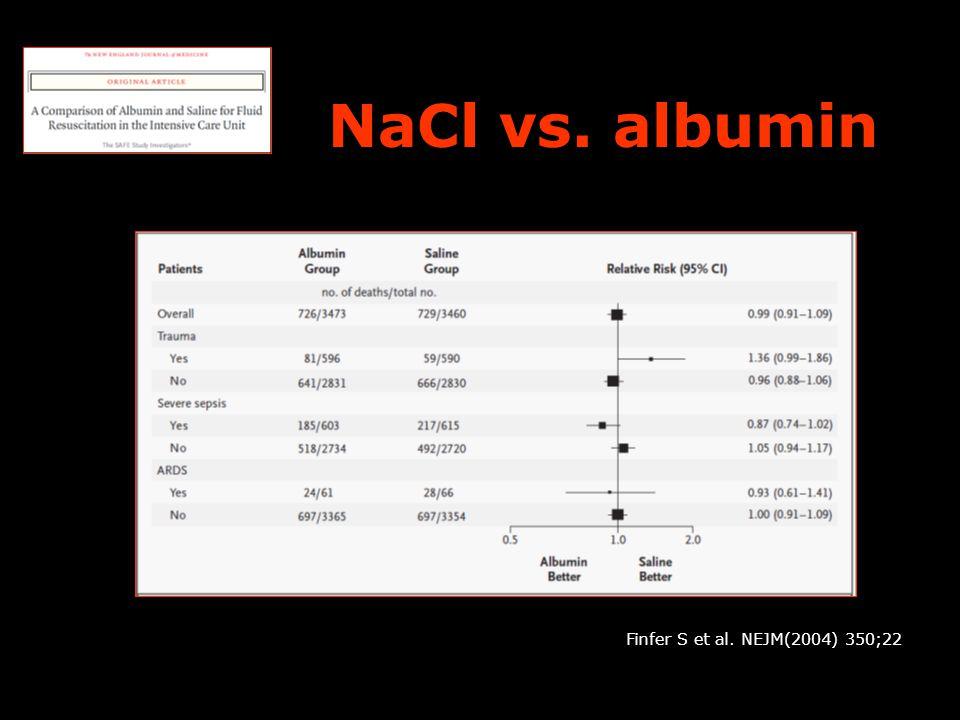 NaCl vs. albumin FYA Symposium 16/11 2009