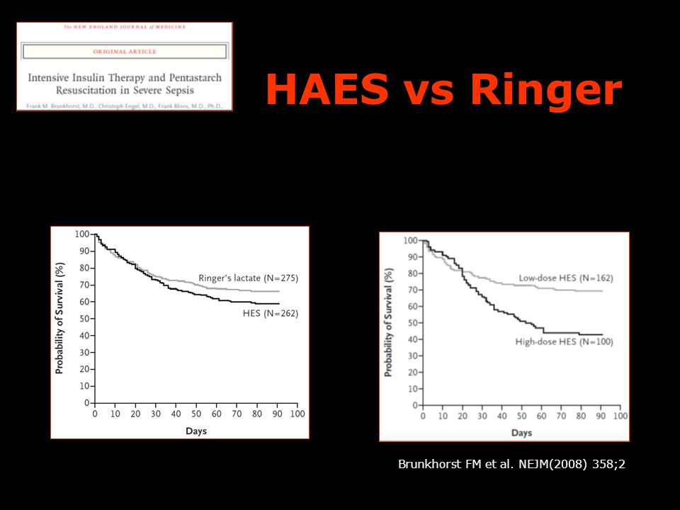 HAES vs Ringer FYA Symposium 16/11 2009