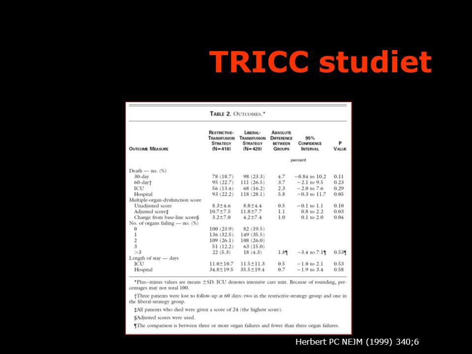 TRICC studiet FYA Symposium 16/11 2009 Herbert PC NEJM (1999) 340;6