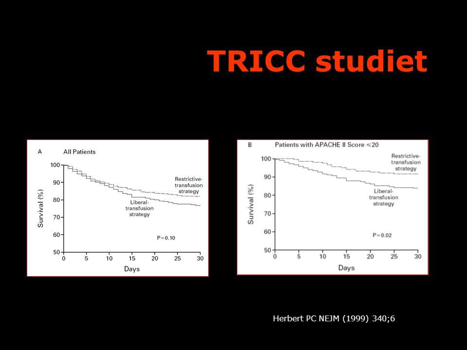 TRICC studiet Herbert PC NEJM (1999) 340;6 FYA Symposium 16/11 2009