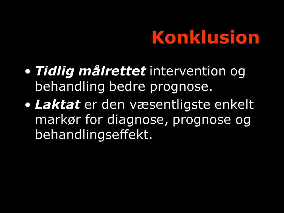 Konklusion Tidlig målrettet intervention og behandling bedre prognose.