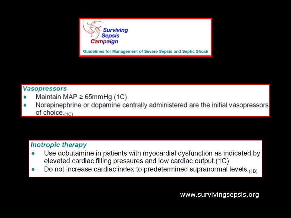 www.survivingsepsis.org FYA Symposium 16/11 2009