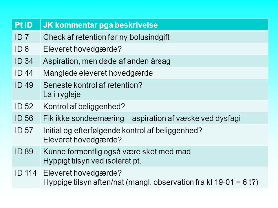 Pt ID JK kommentar pga beskrivelse. ID 7. Check af retention før ny bolusindgift. ID 8. Eleveret hovedgærde