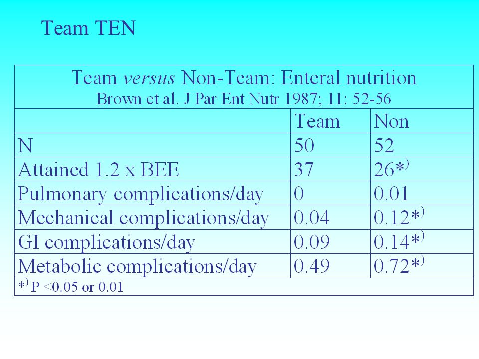 Team TEN