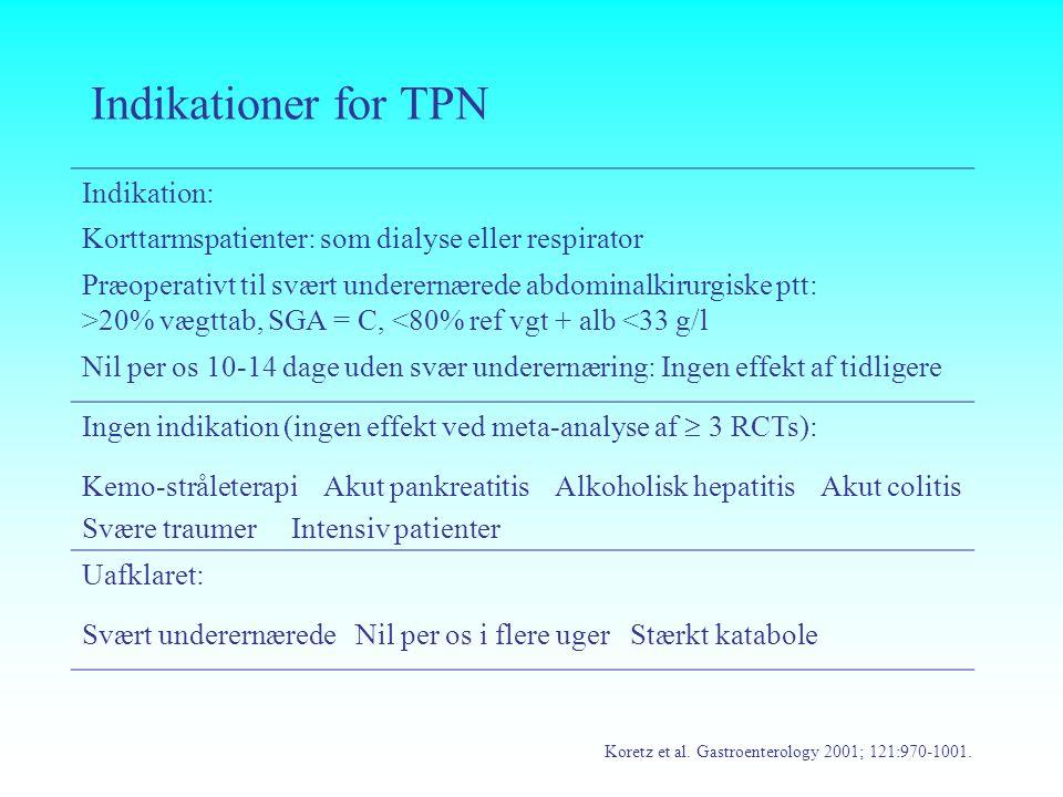 Indikationer for TPN Indikation:
