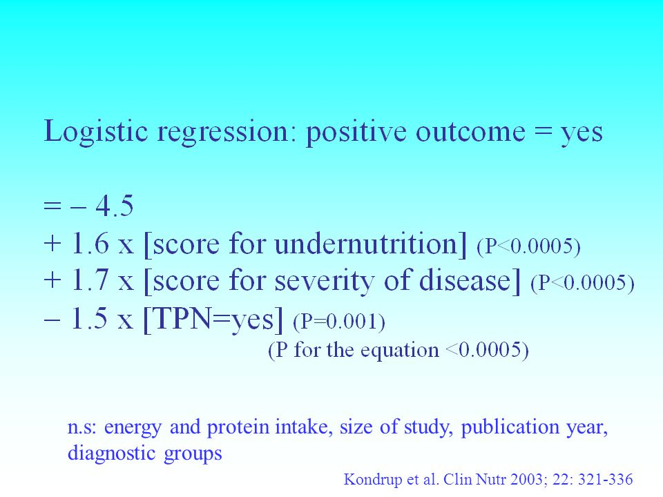 n.s: energy and protein intake, size of study, publication year, diagnostic groups