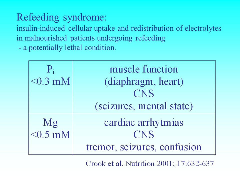 Refeeding syndrome: insulin-induced cellular uptake and redistribution of electrolytes in malnourished patients undergoing refeeding - a potentially lethal condition.