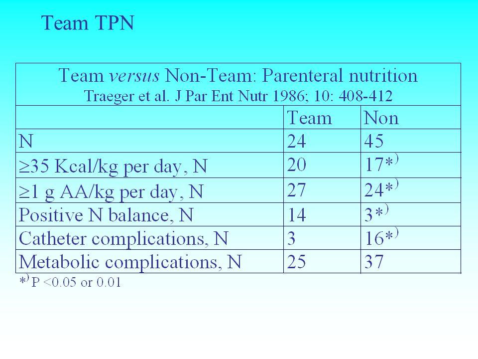 Team TPN