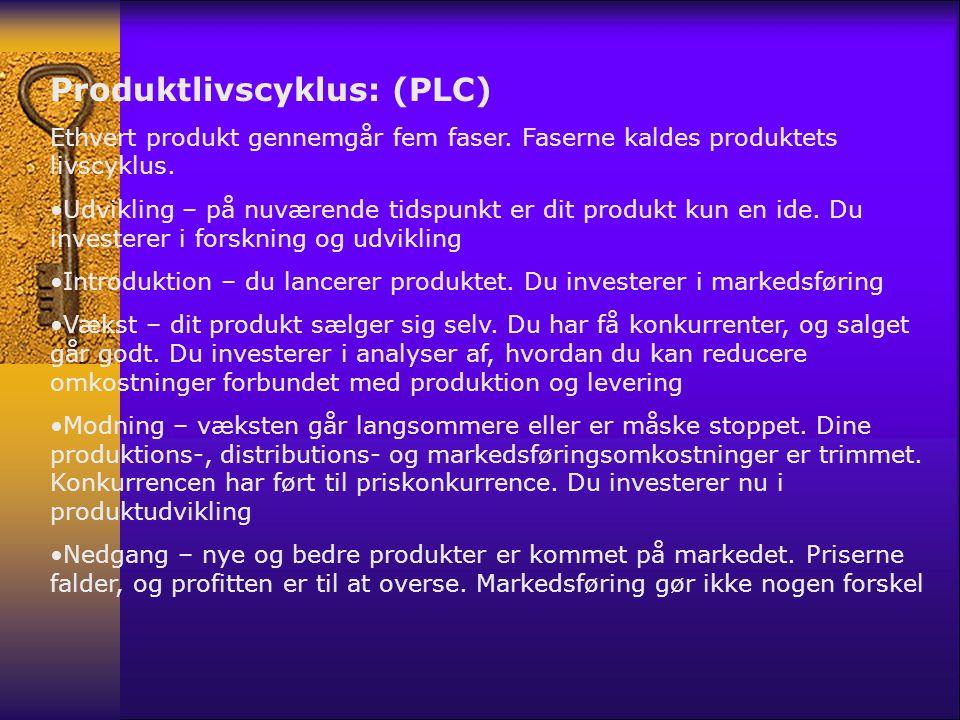 Produktlivscyklus: (PLC)