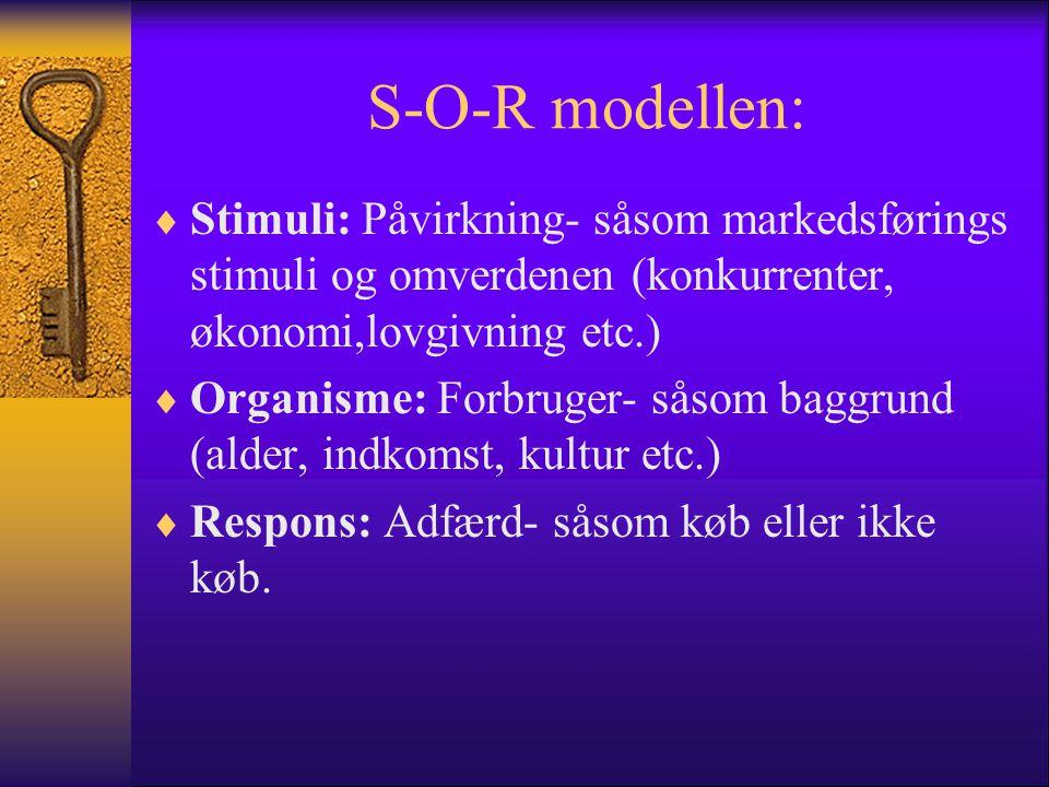 S-O-R modellen: Stimuli: Påvirkning- såsom markedsførings stimuli og omverdenen (konkurrenter, økonomi,lovgivning etc.)